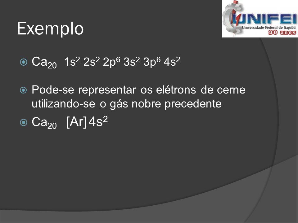 Exemplo Ca20 1s2 2s2 2p6 3s2 3p6 4s2 Ca20 [Ar] 4s2